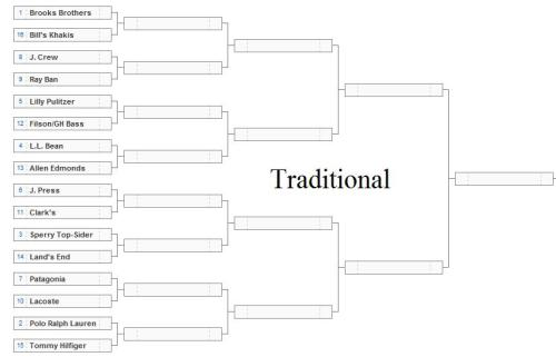 Traditional Prep Brand Bracket
