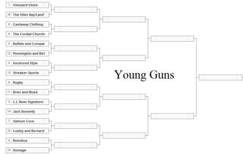 Young Guns Prep Brand Bracket