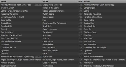 Great Lakes Prep March 2012 Playlist