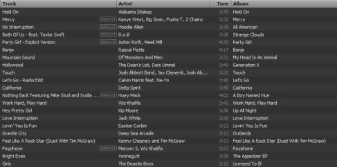 May 2012 Playlist