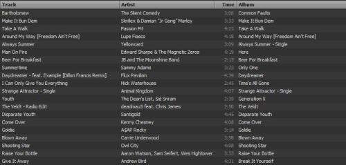 June 2012 Playlist