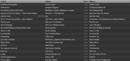 September 2012 Playlist